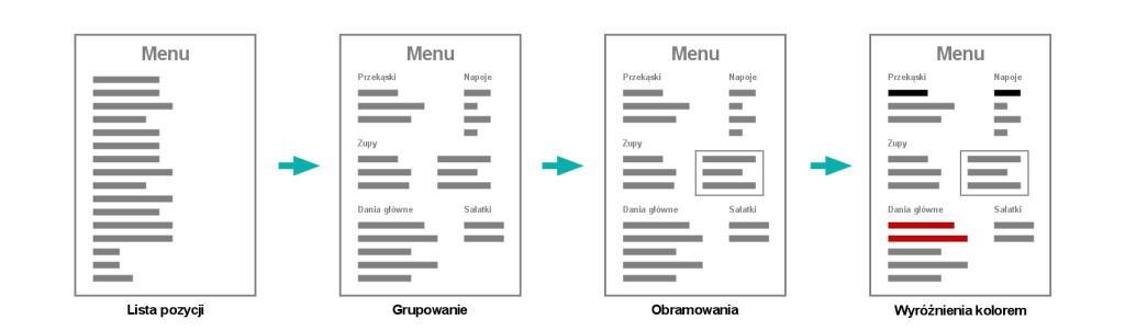 Jak zaprojektować menu restaruacji?