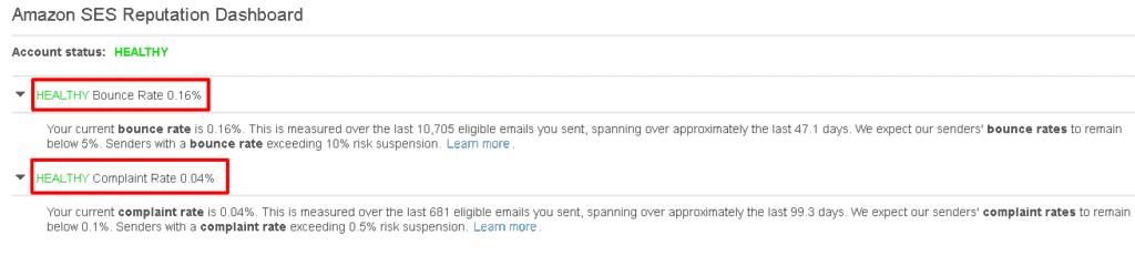 Amazon SES - minimalna ilość błędnych maili