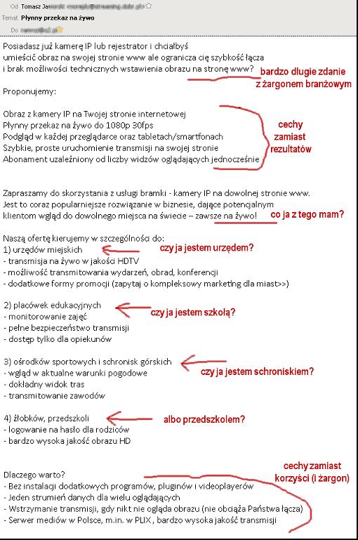 Jak Wysłać Ofertę Mailem Albo Propozycję Współpracy żeby